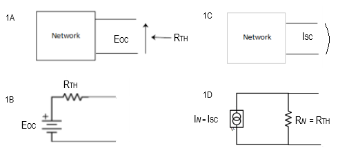 Pair of Thevenin and Norton's theorem circuits