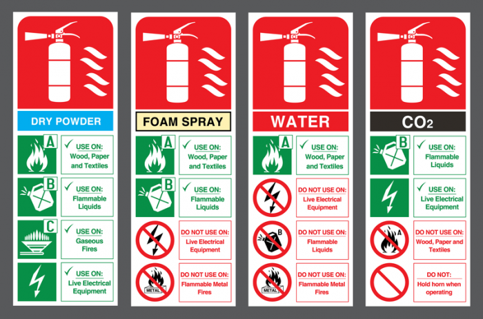 Image result for categories of fire