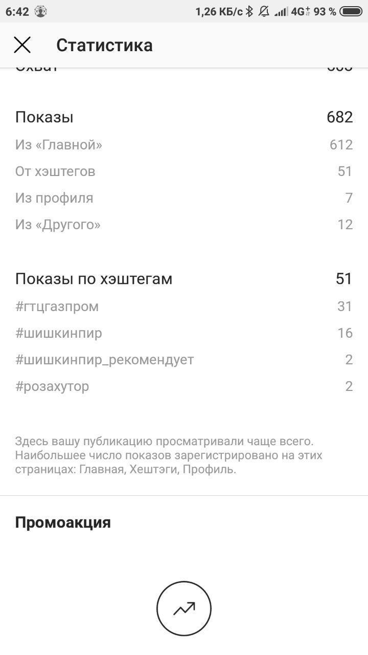 Instagram, статистика, хештеги, обновления социальных сетей