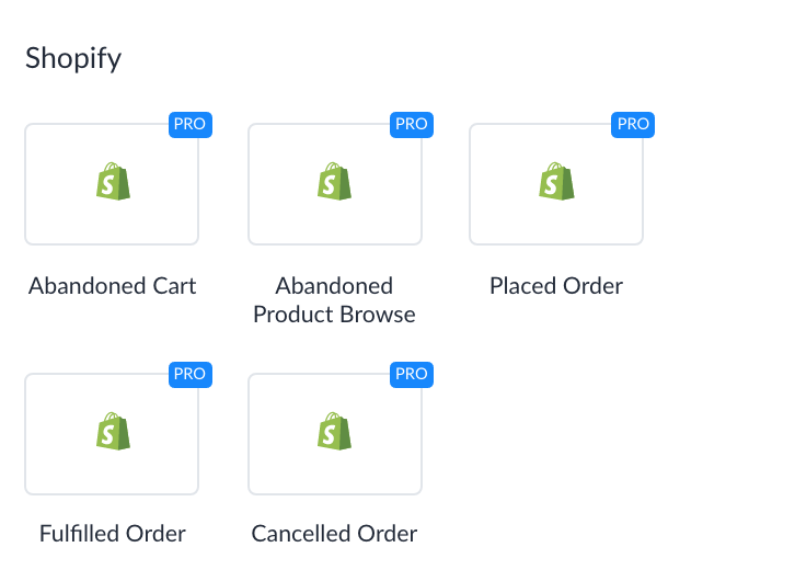 Shopify triggers in ManyChat