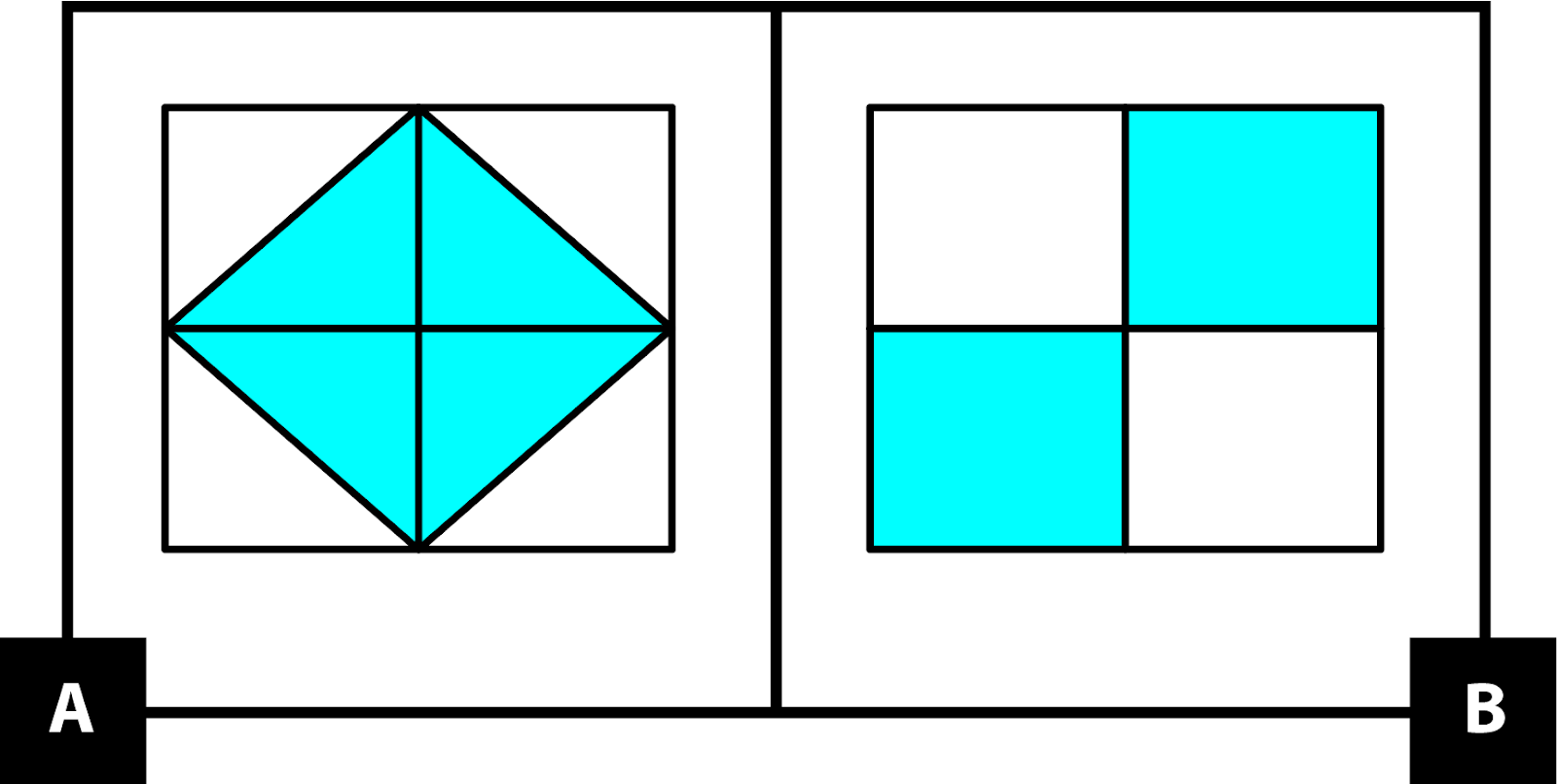 A shows a rectangle with 8 equal parts. It has 4 triangles on the top and 4 on the bottom. The 4 connected parts in the center are shaded, and form a rhombus. B shows a rectangle with 4 equal parts. It has 2 rectangles on the top and 2 rectangles on the bottom. The top right part and the bottom left part are shaded.