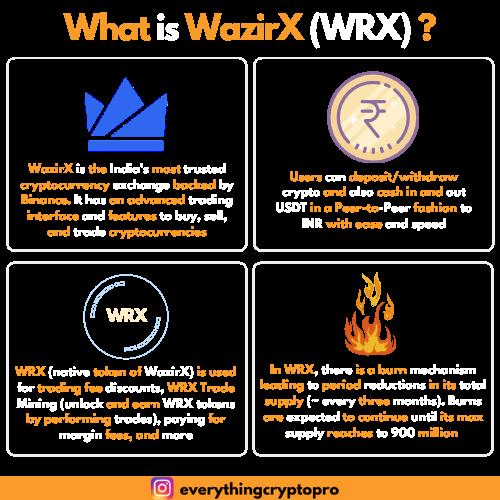 Quick overview of wazirx