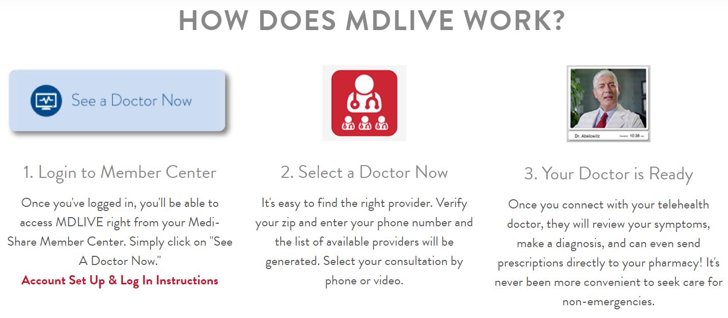 MDLIVE ist das 24/7-Telemedizinprogramm von Medishare, bei dem Community-Mitglieder jederzeit bequem von zu Hause aus einen Arzt konsultieren können.