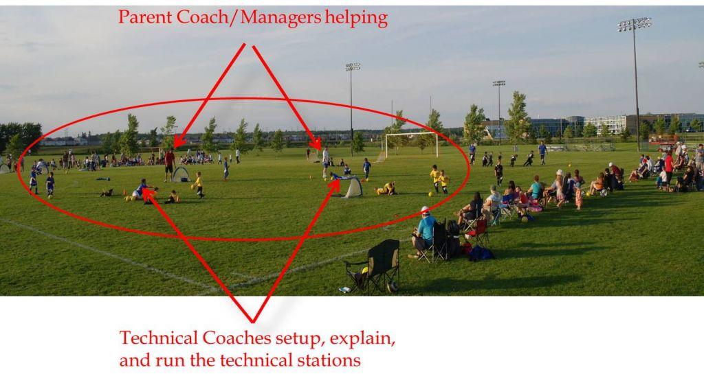 At Millennium parent coach