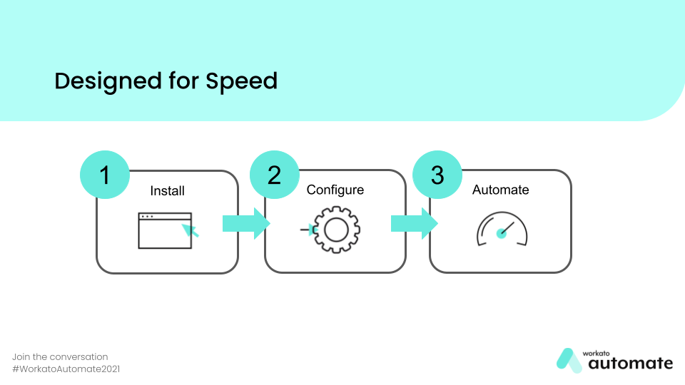 3 steps that highlight how you can implement Automation Accelerators