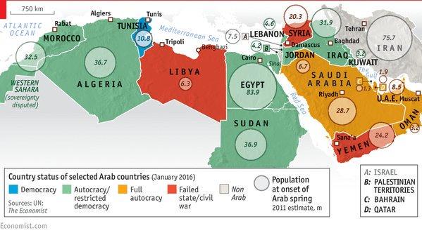 Printemps arabe.png