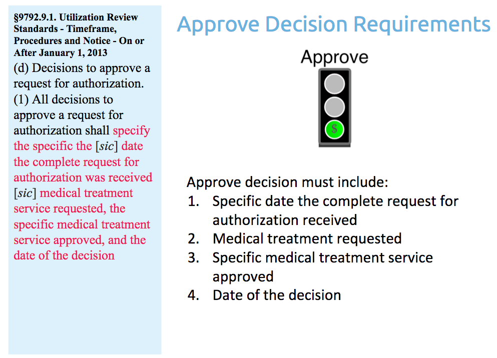 Approve RFA Decision Requirements
