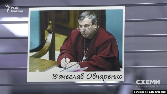 Мова про В'ячеслава Андрійовича Овчаренка – який ще в 2006 році склав присягу судді Конституційного суду