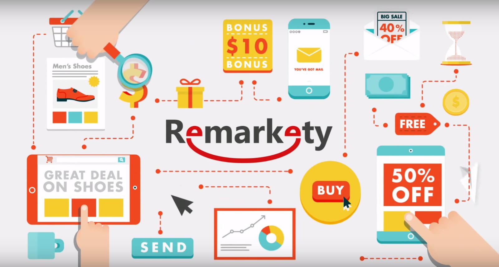 marketing Shopify app