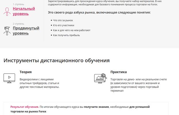 Форекс-брокер TeleTrade: подробный обзор и отзывы о торговой площадке