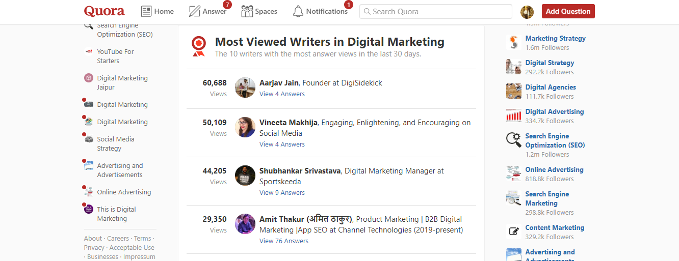 How to find the most viewed writers in a topic on quora