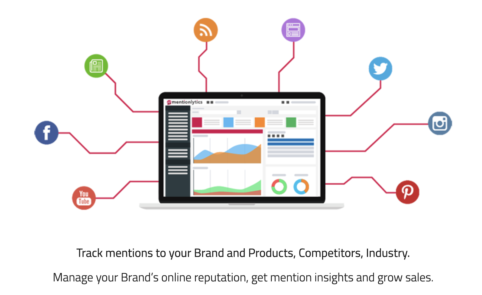 Mentionlytics sentiment analysis and media monitoring tool
