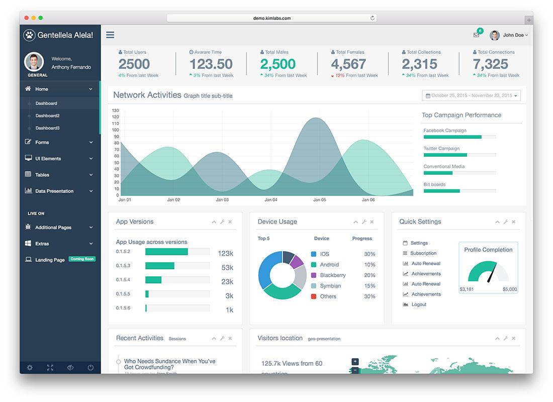 Web Analytics Dashboard Screenshot