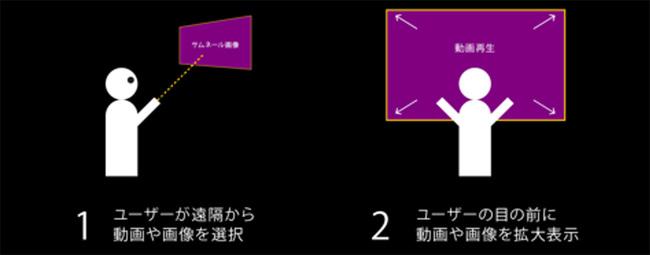 東京ゲームショウ2021VR Grab&Playイメージ