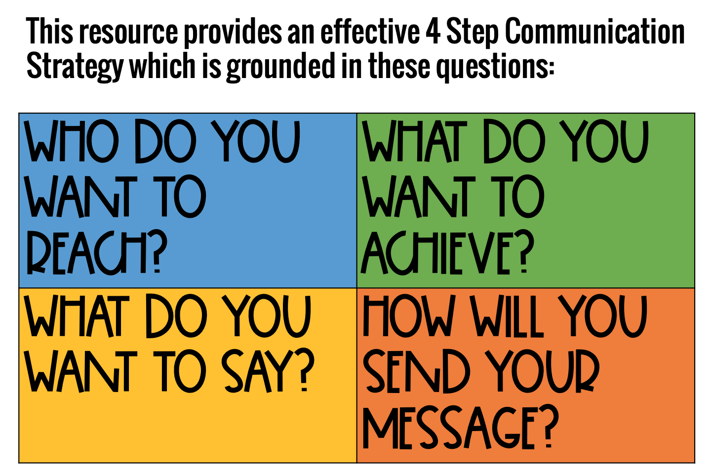 Example of communication plan