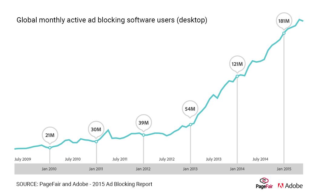 google-ad-blocking.png