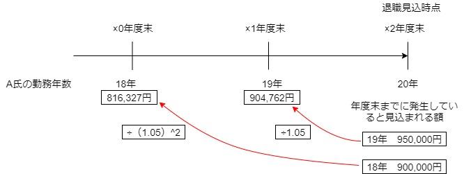 画像に alt 属性が指定されていません。ファイル名: I8iw4j7bgF9yWJGamHC09VwzYMy2f6fGbAuqM44n9uB6w8rCTmUxnyBmIV95i2NAgAFkoEm28qdB69nIpZBwrsfavOhCtMcIVhfNdh7TtjHAfSLur-eLP5_qYu6Hw3gpxU-60oz9