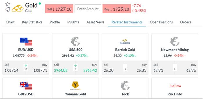 Screenshot ähnlicher Instrumente auf Markets.com