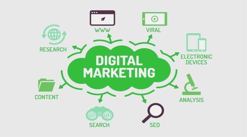 C:\Users\Kinley zangmo\Desktop\The-Role-of-Digital-Marketing-in-Modern-Marketing.jpg