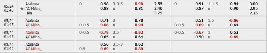 Tỷ lệ kèo Atalanta vs AC Milan theo nhà cái W88