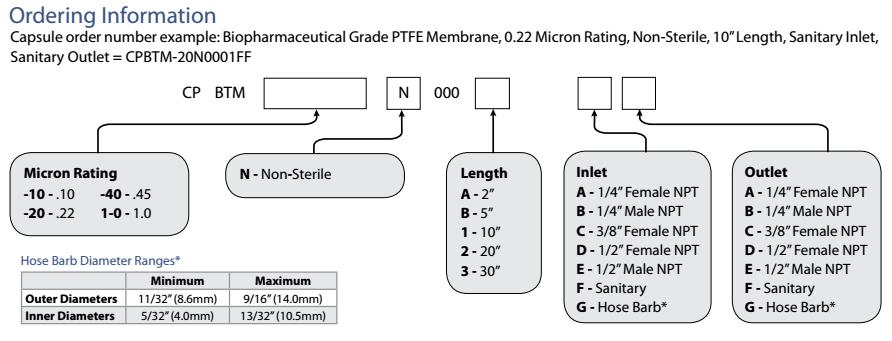 Bộ lọc BTM Capsule Filters PTFE Membrane