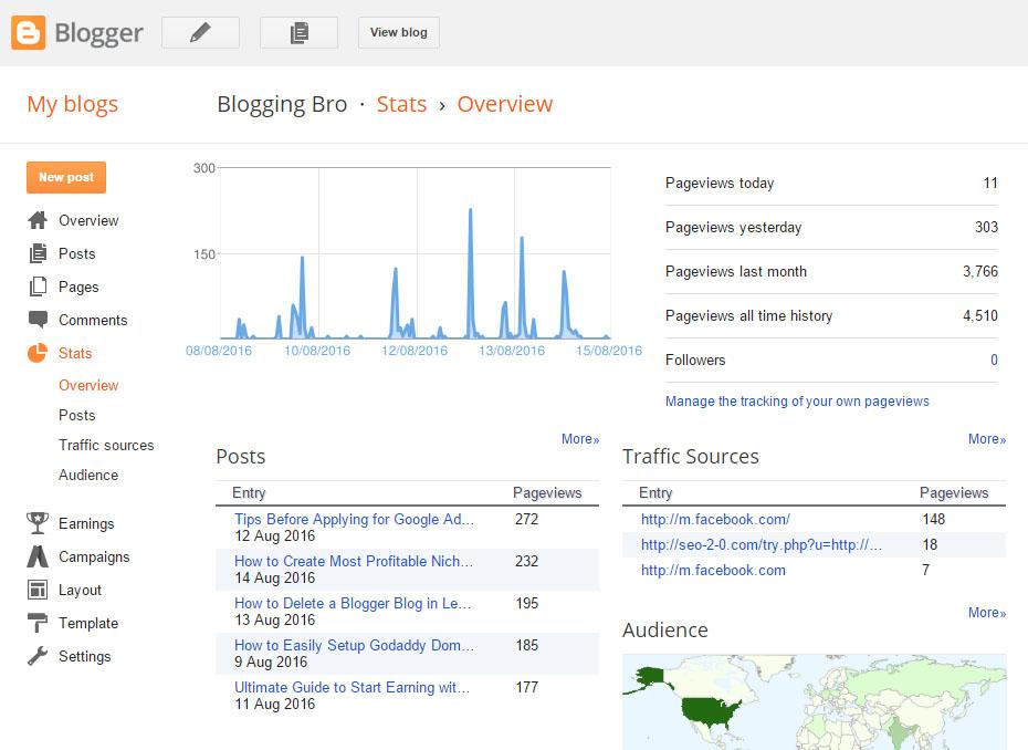 Blogger-stats.jpg