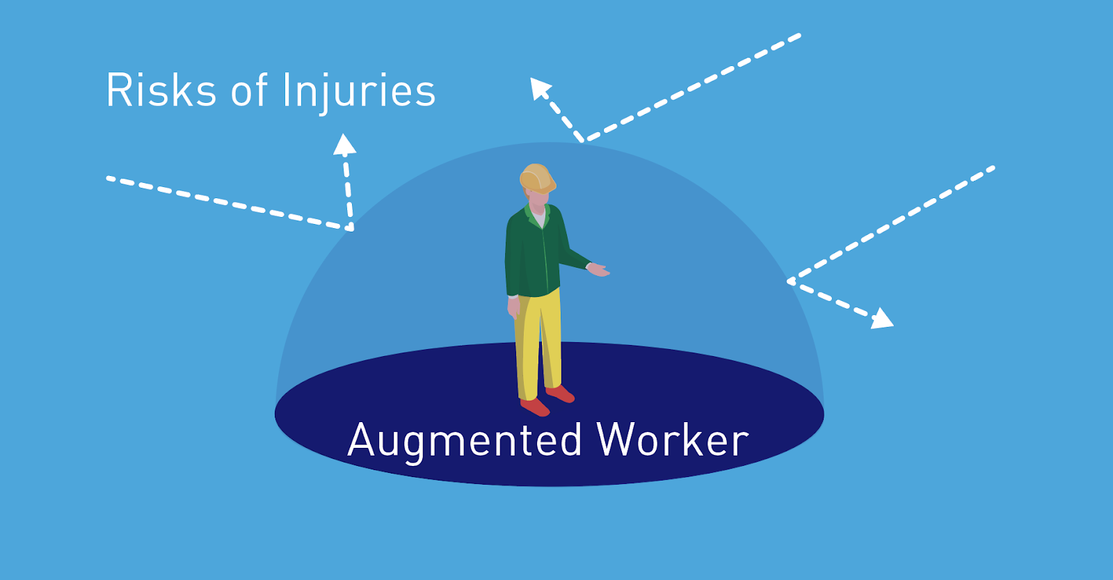 augmentative technologies make workers safer
