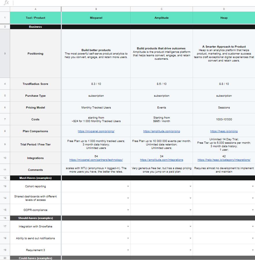 Product analytics tools spreadsheet