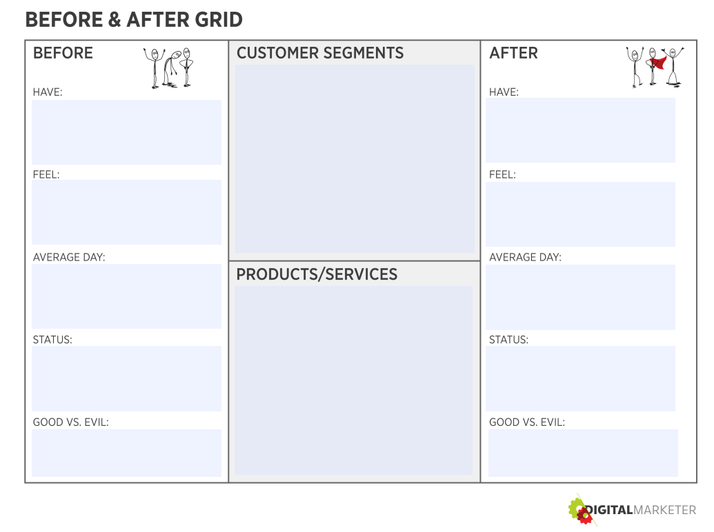 before&after grid_DigitalMarketer