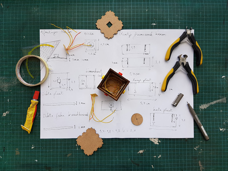 نتيجة بحث الصور عن How to turn your ideas into products?