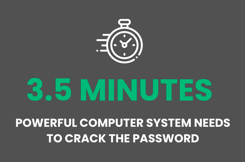 3.5-minutes-to-crack-the-password-proactive-cyber-security