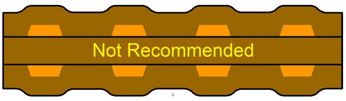 versions conseillées et déconseillées pour les pistes en cuivre des circuits imprimés