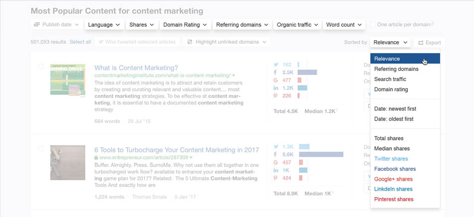 find most popular content