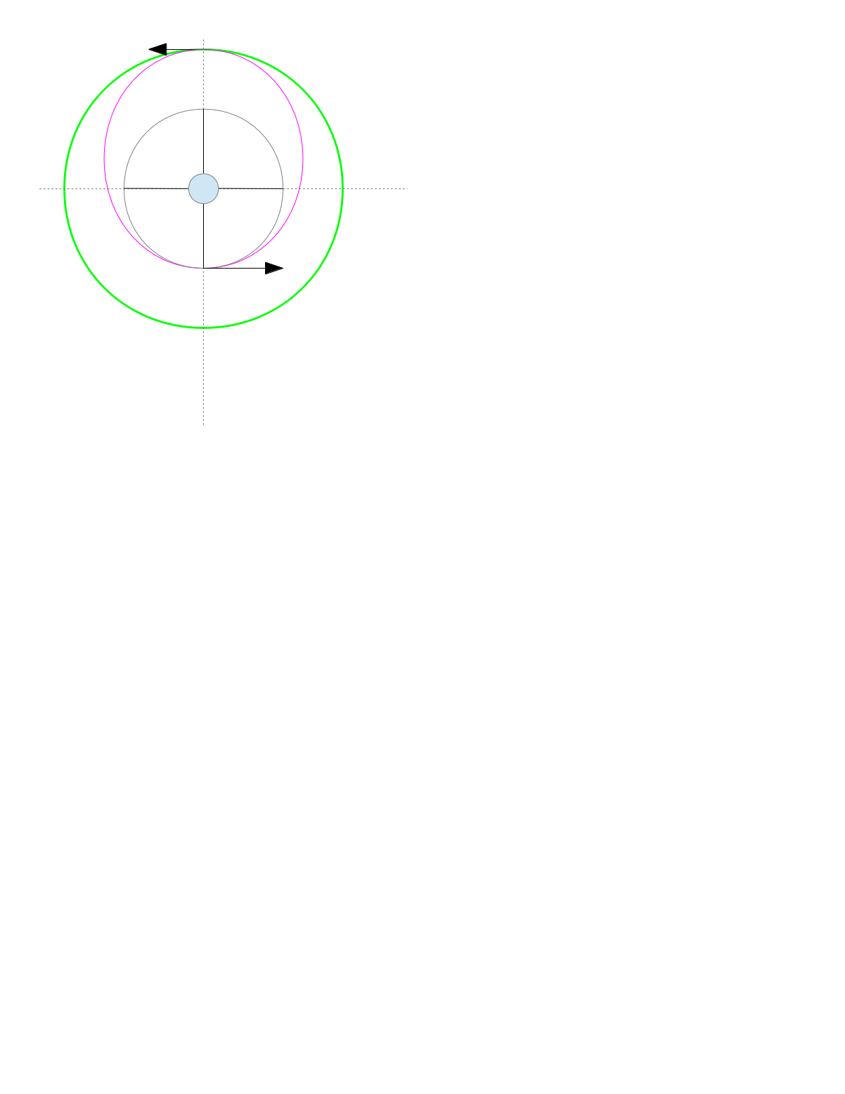 Huhmann_transfer_orbit.png