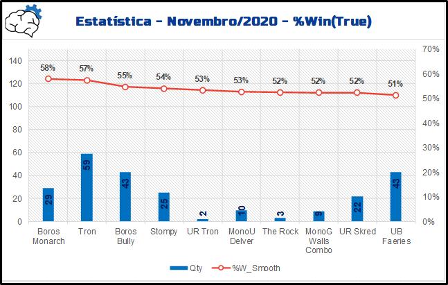 metanalysis-s01e10-graf-%w