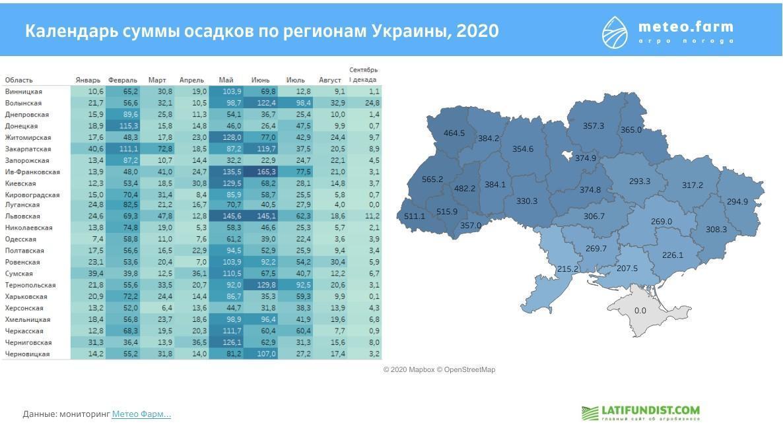 https://latifundist.com/storage/photos/obzory-rynka/latifundist-com-kalendar-summy-osadkov-po-regionam-ukrainy.jpg