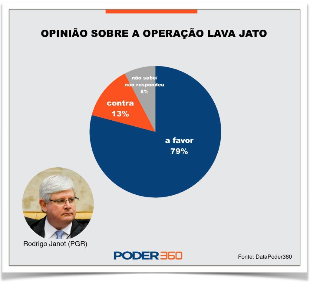 3-janot-opiniao-lava-jato-1