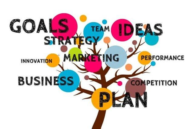 Successful Entrepreneur, business plan. investment