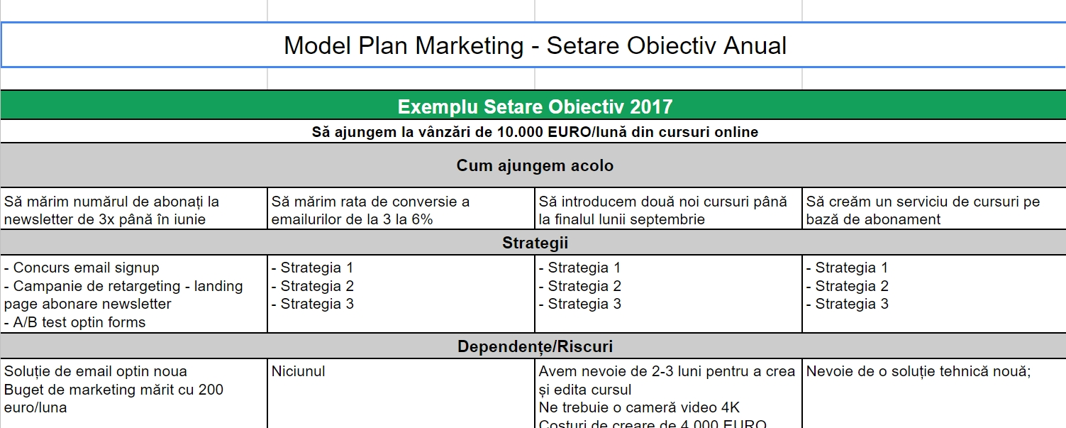 Internet Marketing_Model Plan Marketing