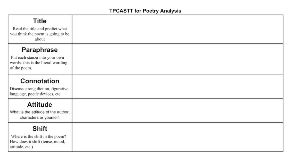 TPCASTT - Google Docs