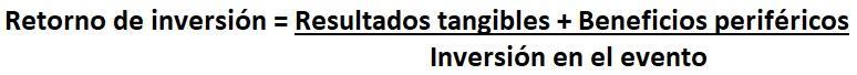 C:\Users\Any\Documents\BalamBé\BLOG\ROI.jpg