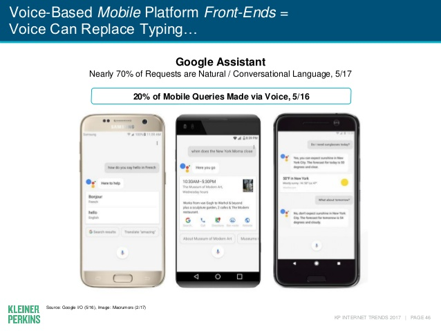 voice SEO: voice replaces typing on mobile