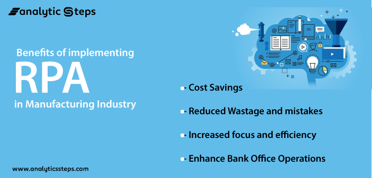 The image shows the benefits of implementing RPA in manufacturing operations which include cost savings, reduced wastage and mistakes, increased focus and efficiency, and enhancing bank office operations.