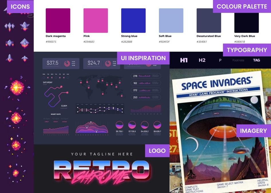 A digital mood board with different sections labelled. Typography shows font sizes, imagery shows a Space Invaders game cover, UI inspiration shows data visualisation examples. There is a labelled colour palette, logo idea, and space-themed icons too.