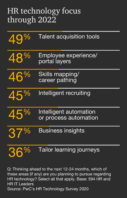 automation-hiring