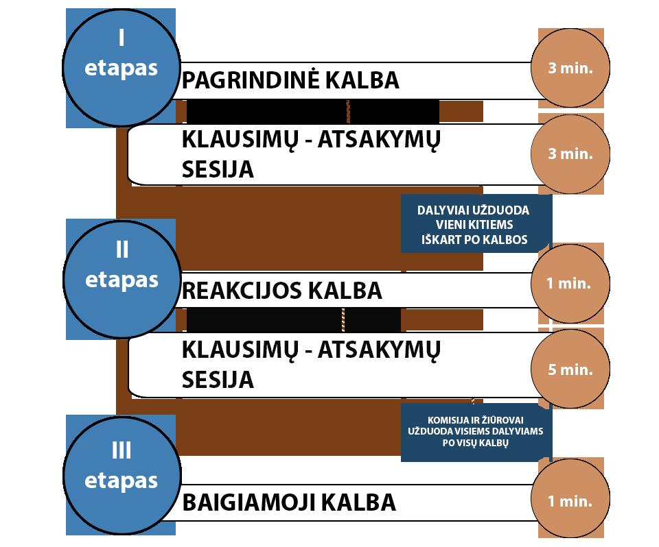eigos schema.png