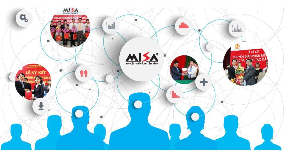 MISA - Đơn vị cung cấp Hóa đơn điện tử tốt nhất