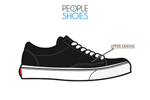 https://people-shoes.com/wp-content/uploads/2019/04/repaint-canvas-e1554880033160.png