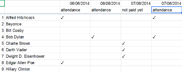 Glearning Using Google Forms To Enter Checklists Attendance - Create checklist in google docs