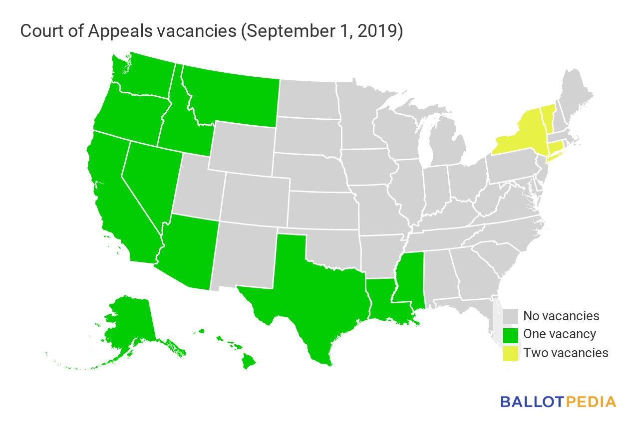 Court of Appeals vacancies